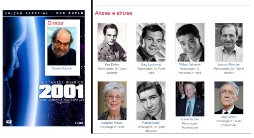 2001-uma-odisseia-no-espaco-filme-elenco-adoro-cinema